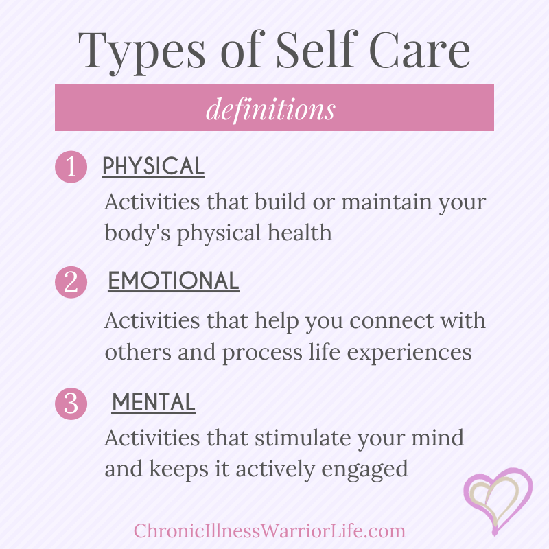 a numbered list of the definitions of the different types of self care